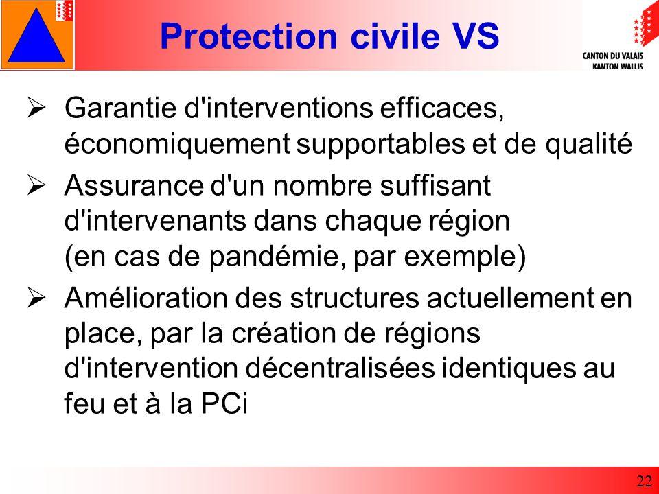 Protection civile VS 22 Garantie d interventions efficaces, économiquement supportables et de qualité Assurance d un nombre suffisant d intervenants dans chaque région (en cas de pandémie, par exemple) Amélioration des structures actuellement en place, par la création de régions d intervention décentralisées identiques au feu et à la PCi