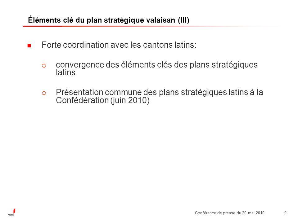 Conférence de presse du 20 mai 2010:9 Éléments clé du plan stratégique valaisan (III) Forte coordination avec les cantons latins: convergence des éléments clés des plans stratégiques latins Présentation commune des plans stratégiques latins à la Confédération (juin 2010)