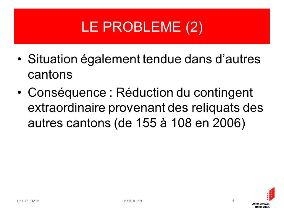 4 DET / 19.12.06 LEX KOLLER LE PROBLEME (2) Situation également tendue dans dautres cantons Conséquence : Réduction du contingent extraordinaire provenant des reliquats des autres cantons (de 155 à 108 en 2006)