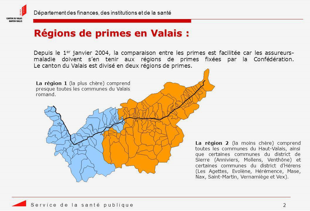 Département des finances, des institutions et de la santé S e r v i c e d e l a s a n t é p u b l i q u e 2 Régions de primes en Valais : Depuis le 1