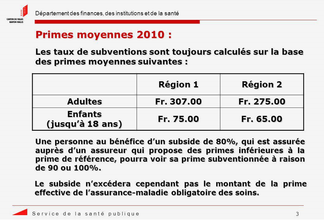 Département des finances, des institutions et de la santé S e r v i c e d e l a s a n t é p u b l i q u e 3 Primes moyennes 2010 : Région 1 Région 2 A
