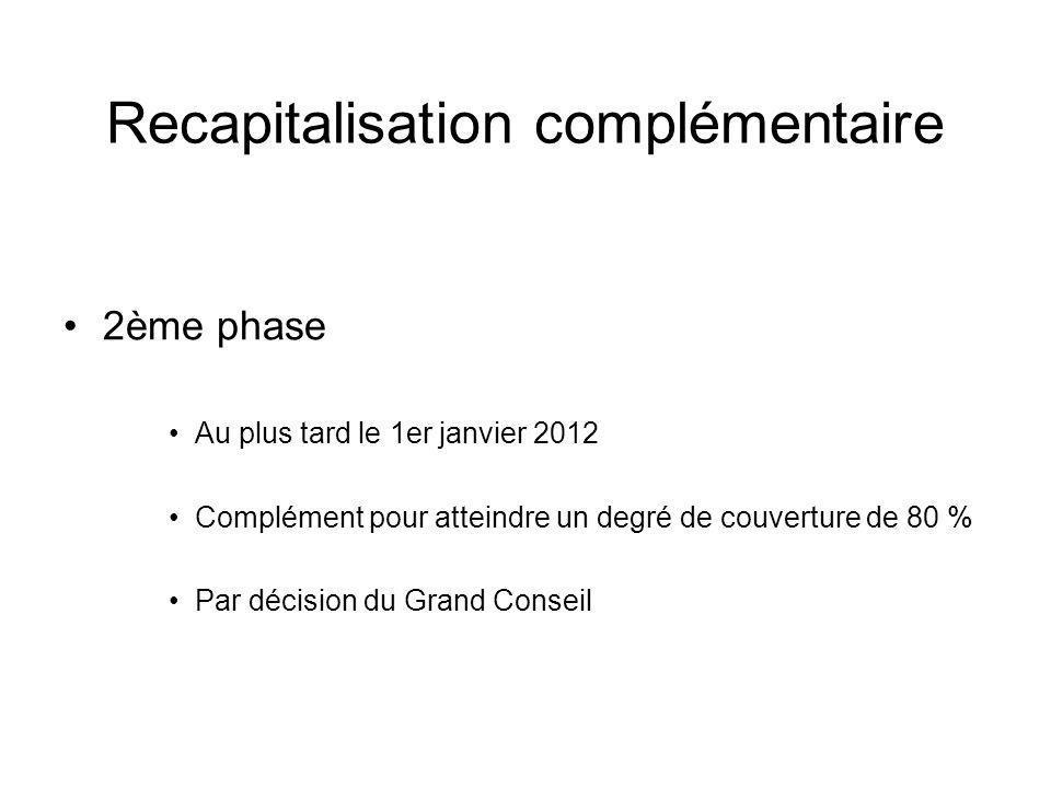 Recapitalisation complémentaire 2ème phase Au plus tard le 1er janvier 2012 Complément pour atteindre un degré de couverture de 80 % Par décision du G