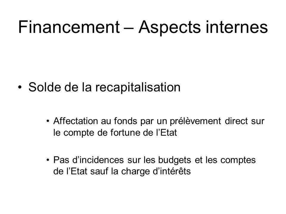 Financement – Aspects internes Solde de la recapitalisation Affectation au fonds par un prélèvement direct sur le compte de fortune de lEtat Pas dinci