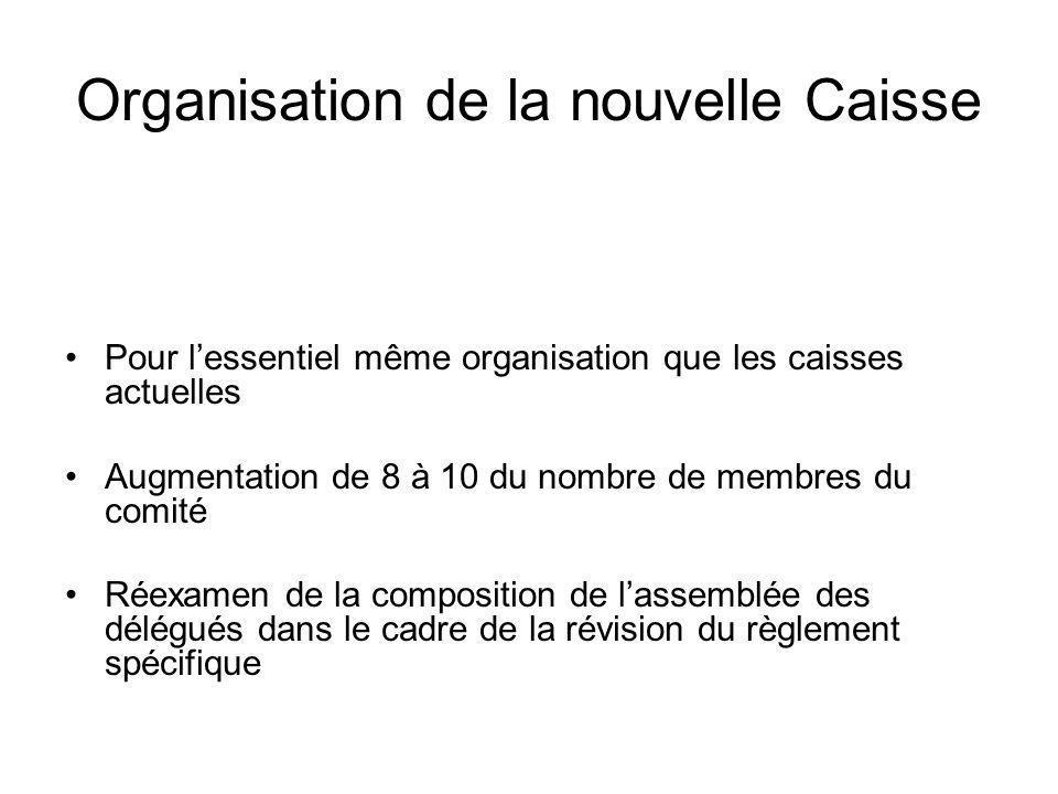 Organisation de la nouvelle Caisse Pour lessentiel même organisation que les caisses actuelles Augmentation de 8 à 10 du nombre de membres du comité R
