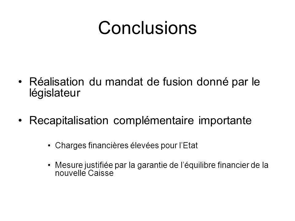 Conclusions Réalisation du mandat de fusion donné par le législateur Recapitalisation complémentaire importante Charges financières élevées pour lEtat