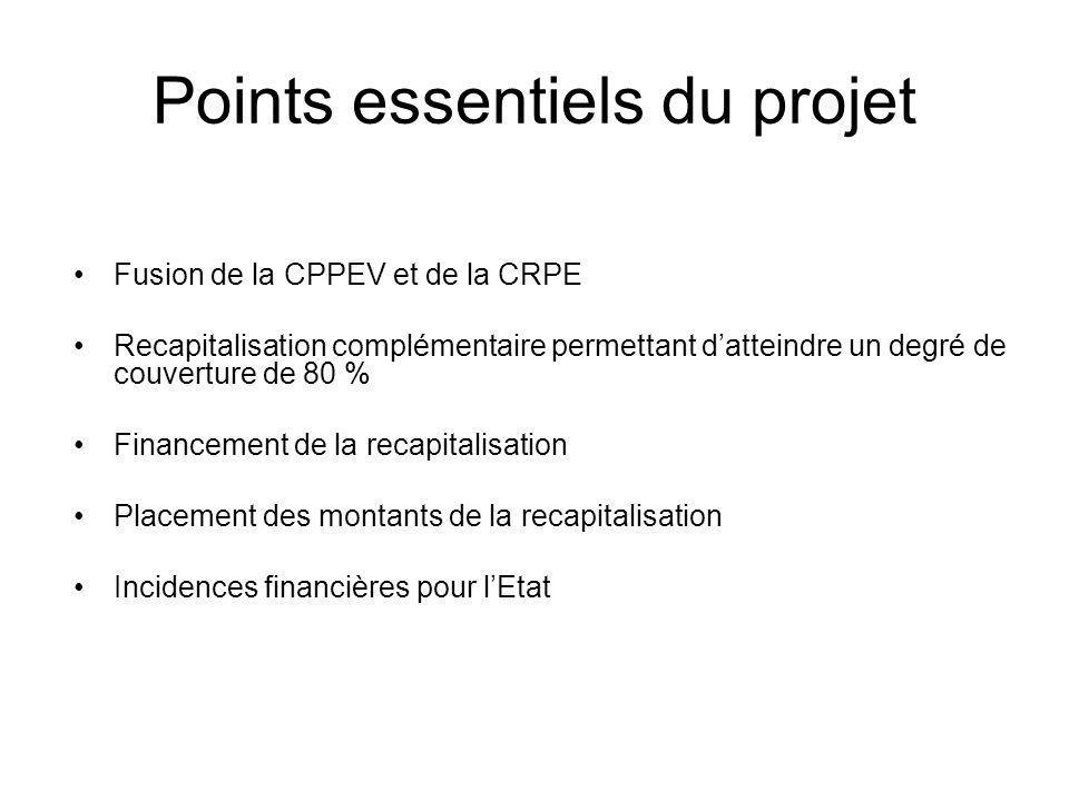 Points essentiels du projet Fusion de la CPPEV et de la CRPE Recapitalisation complémentaire permettant datteindre un degré de couverture de 80 % Fina