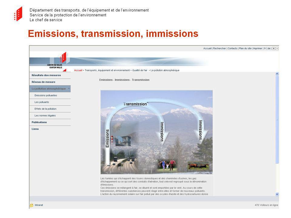 Département des transports, de l équipement et de l environnement Service de la protection de lenvironnement Le chef de service Emissions, transmission, immissions
