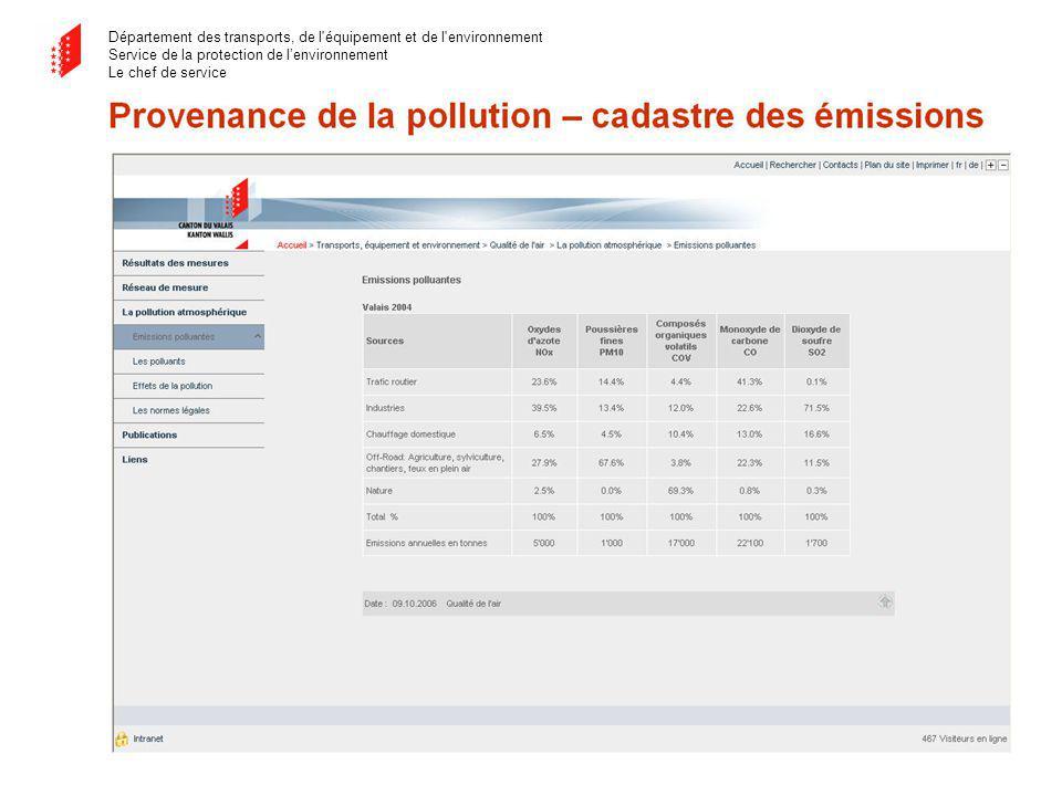 Département des transports, de l équipement et de l environnement Service de la protection de lenvironnement Le chef de service Provenance de la pollution – cadastre des émissions