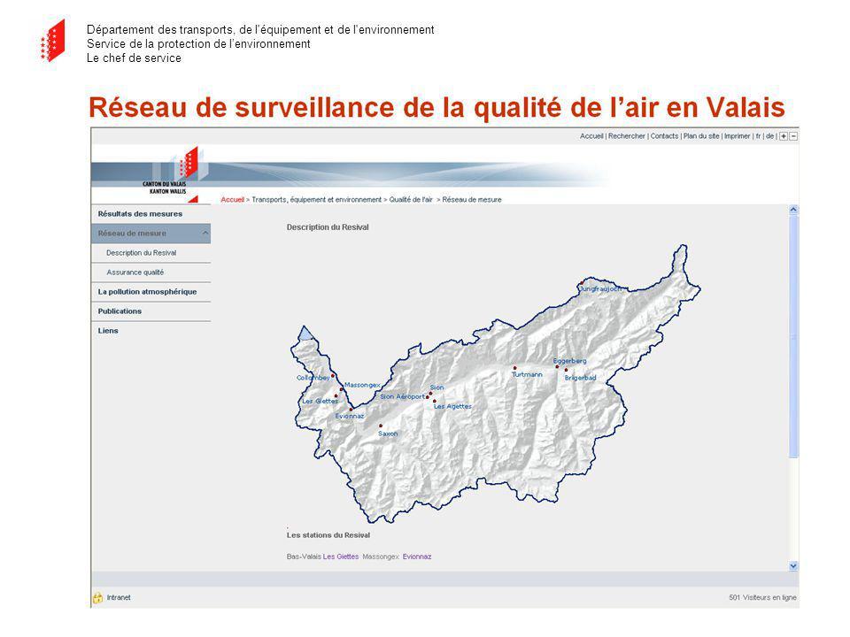 Département des transports, de l équipement et de l environnement Service de la protection de lenvironnement Le chef de service Réseau de surveillance de la qualité de lair en Valais