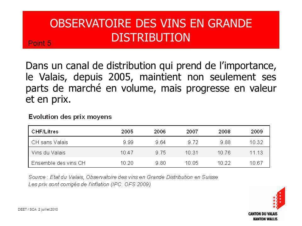 DEET / SCA 2 juillet 2010 OBSERVATOIRE DES VINS EN GRANDE DISTRIBUTION Point 5 Dans un canal de distribution qui prend de limportance, le Valais, depuis 2005, maintient non seulement ses parts de marché en volume, mais progresse en valeur et en prix.