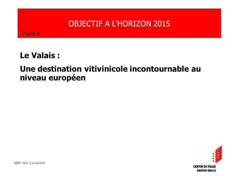 DEET / SCA 2 juillet 2010 OBJECTIF A LHORIZON 2015 Point 6 Le Valais : Une destination vitivinicole incontournable au niveau européen