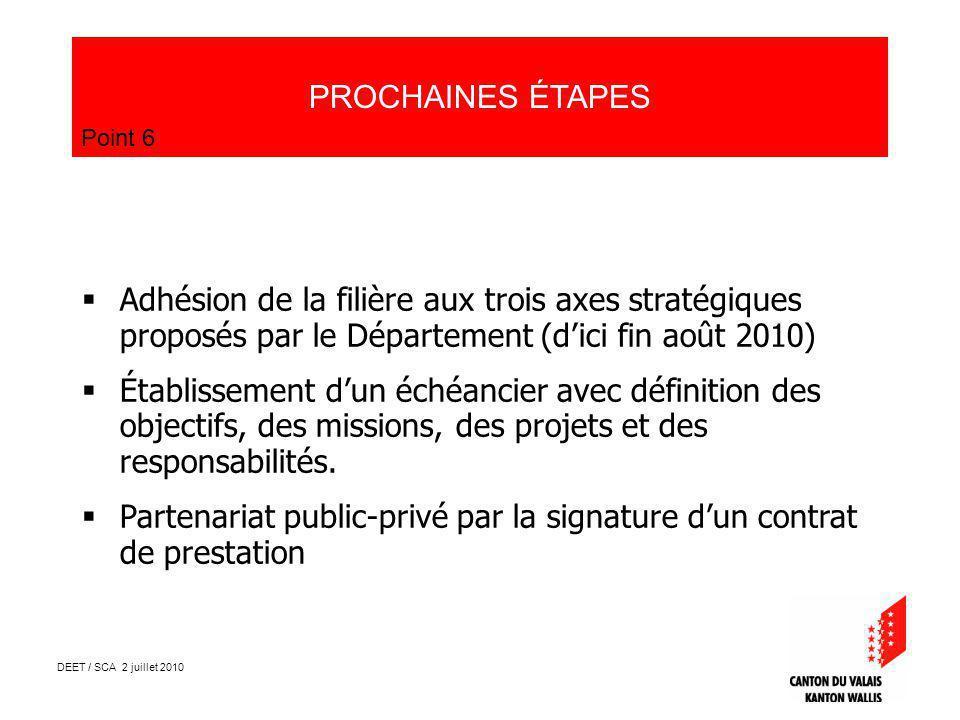 DEET / SCA 2 juillet 2010 PROCHAINES ÉTAPES Point 6 Adhésion de la filière aux trois axes stratégiques proposés par le Département (dici fin août 2010) Établissement dun échéancier avec définition des objectifs, des missions, des projets et des responsabilités.