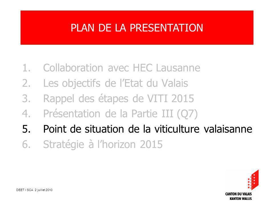 DEET / SCA 2 juillet 2010 1.Collaboration avec HEC Lausanne 2.Les objectifs de lEtat du Valais 3.Rappel des étapes de VITI 2015 4.Présentation de la Partie III (Q7) 5.Point de situation de la viticulture valaisanne 6.Stratégie à lhorizon 2015 PLAN DE LA PRESENTATION