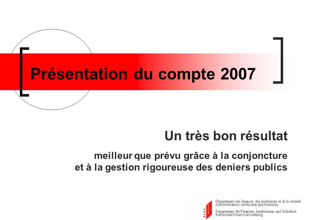 Département des finances, des institutions et de la sécurité Administration cantonale des finances Compte 2007 Résultats du compte 2007