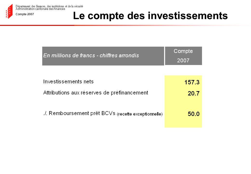 Département des finances, des institutions et de la sécurité Administration cantonale des finances Compte 2007 Le compte de financement