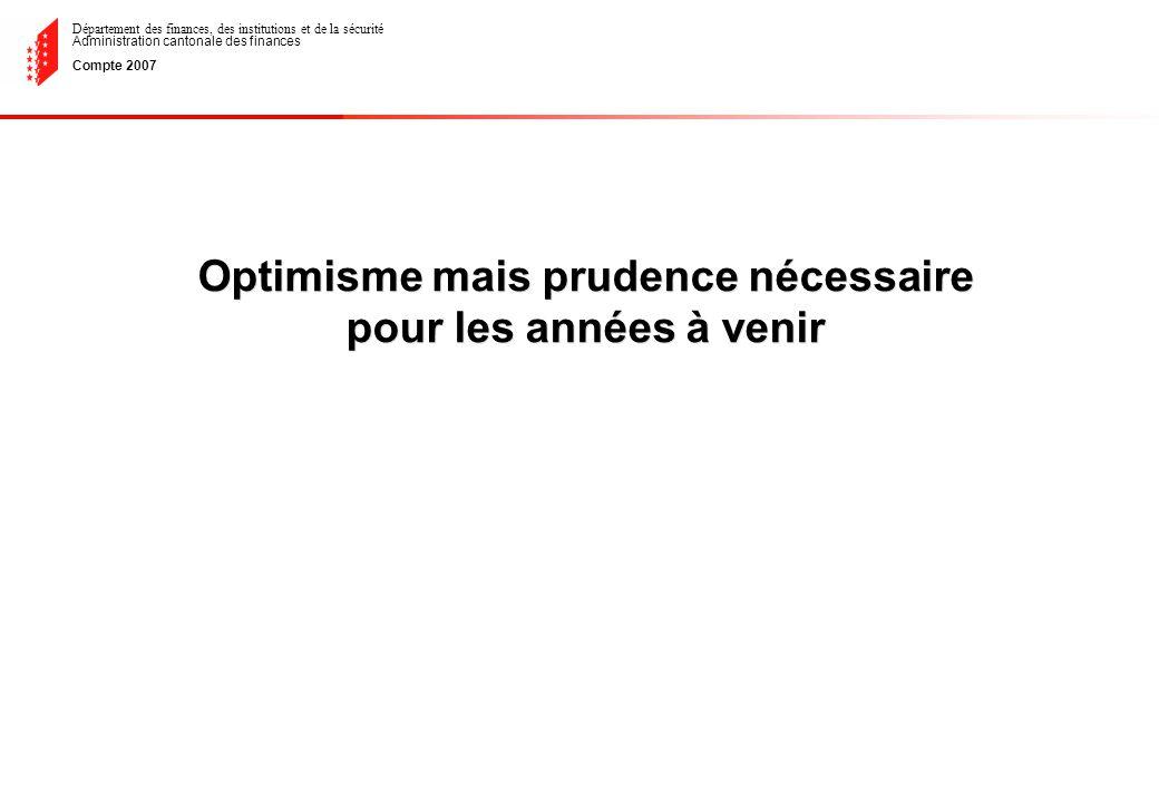 Département des finances, des institutions et de la sécurité Administration cantonale des finances Compte 2007 Optimisme mais prudence nécessaire pour les années à venir