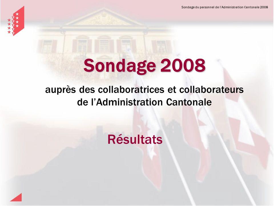 Sondage du personnel de lAdministration Cantonale 2008 Sondage 2008 auprès des collaboratrices et collaborateurs de lAdministration Cantonale Résultat