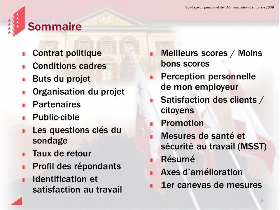 Sondage du personnel de lAdministration Cantonale 2008 Identification et satisfaction au travail Questions 2003 % 2008 % Trend Je midentifie à mon travail.