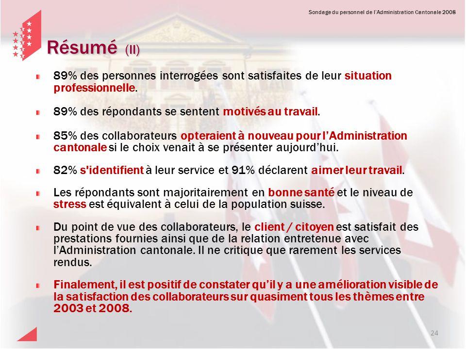 Sondage du personnel de lAdministration Cantonale 2008 Résumé (II) 89% des personnes interrogées sont satisfaites de leur situation professionnelle. 8