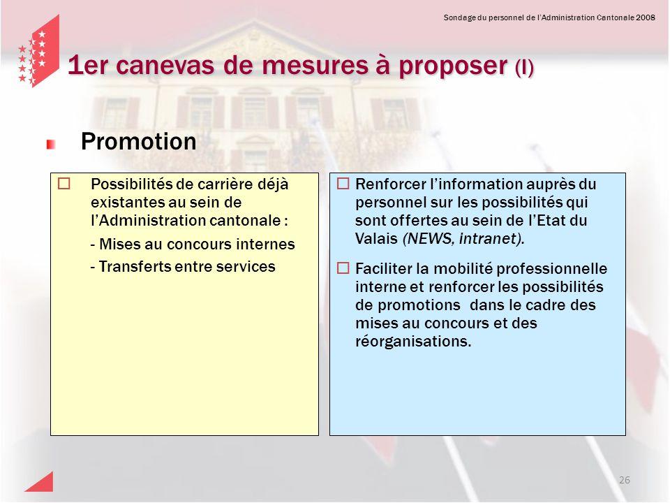 Sondage du personnel de lAdministration Cantonale 2008 1er canevas de mesures à proposer (I) 26 Possibilités de carrière déjà existantes au sein de lA