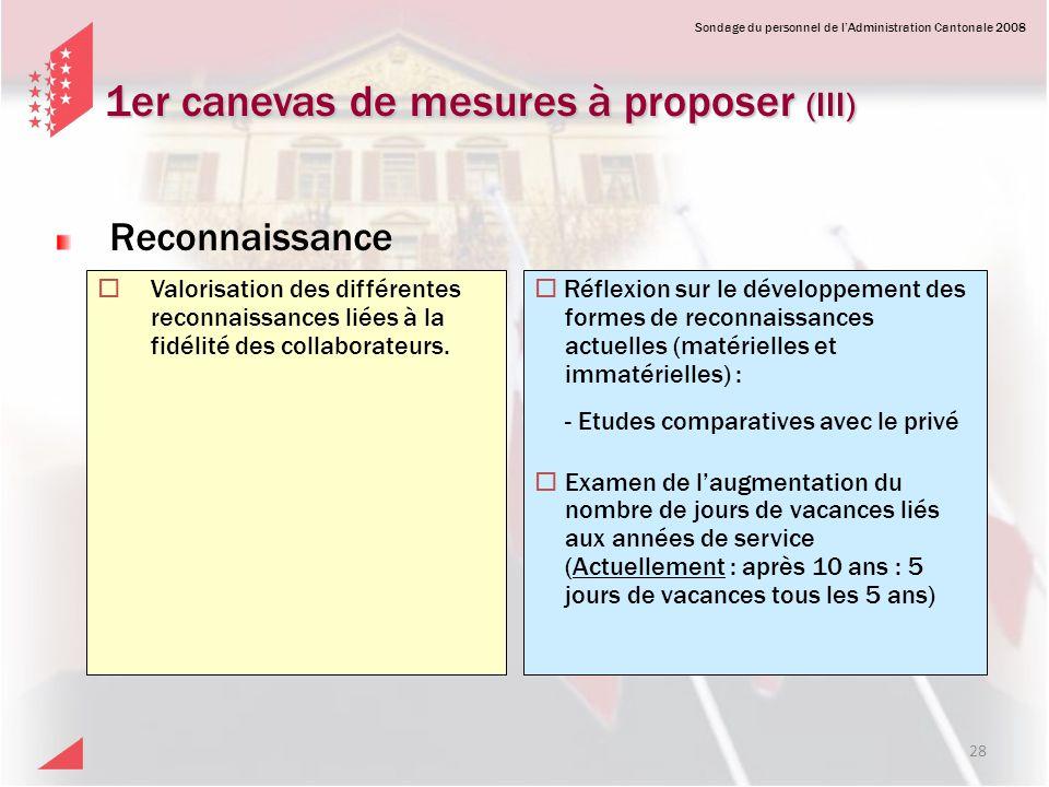 Sondage du personnel de lAdministration Cantonale 2008 1er canevas de mesures à proposer (III) Valorisation des différentes reconnaissances liées à la