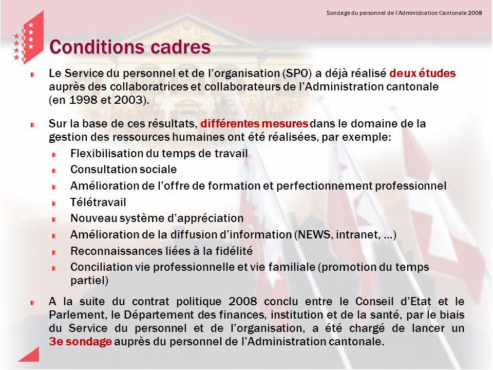 Sondage du personnel de lAdministration Cantonale 2008 Conditions cadres Le Service du personnel et de lorganisation (SPO) a déjà réalisé deux études