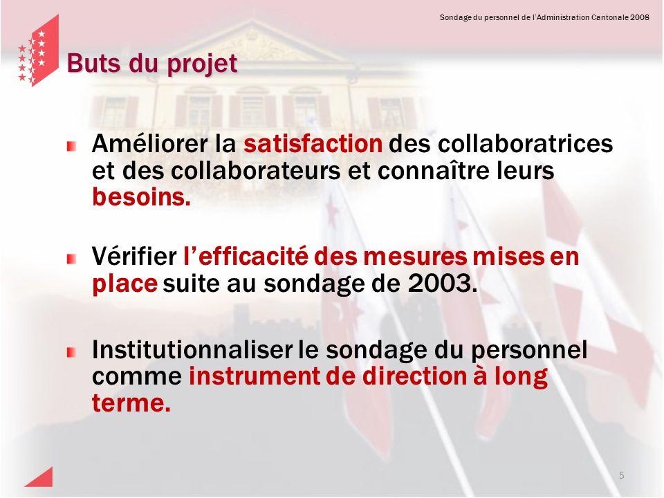Sondage du personnel de lAdministration Cantonale 2008 Buts du projet Améliorer la satisfaction des collaboratrices et des collaborateurs et connaître