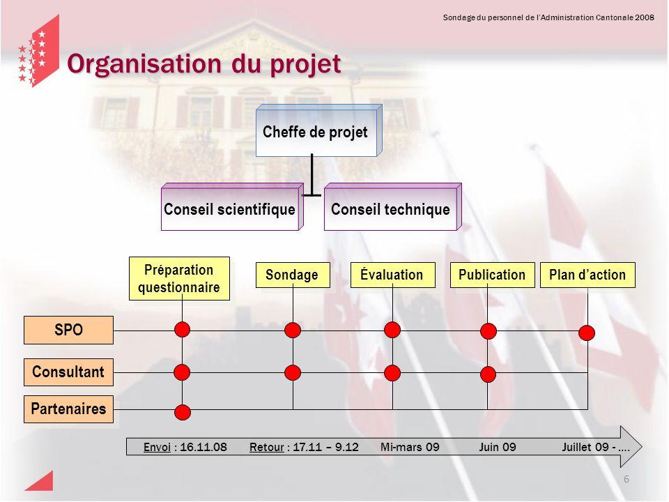 Sondage du personnel de lAdministration Cantonale 2008 Organisation du projet Préparation questionnaire Publication Sondage Évaluation SPO Consultant