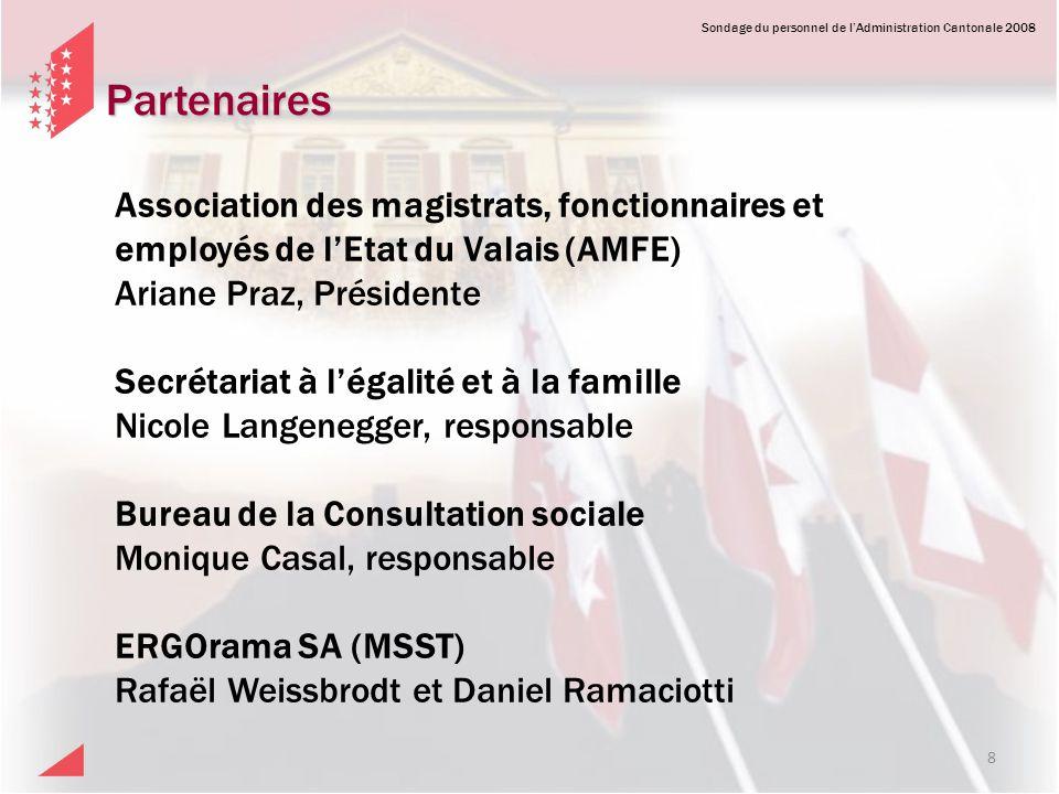 Sondage du personnel de lAdministration Cantonale 2008 Partenaires 8 Association des magistrats, fonctionnaires et employés de lEtat du Valais (AMFE)