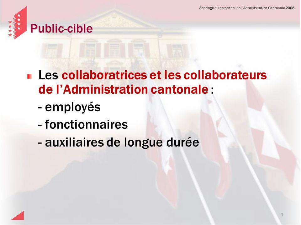 Sondage du personnel de lAdministration Cantonale 2008 Public-cible Les collaboratrices et les collaborateurs de lAdministration cantonale : - employé
