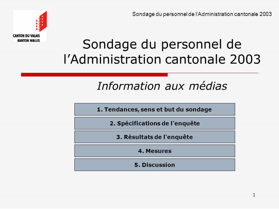 Sondage du personnel de lAdministration cantonale 2003 2 Eléments clés et tendances 1.LEtat du Valais en tant quemployeur est jugé en majorité très positivement par les personnes interrogées.