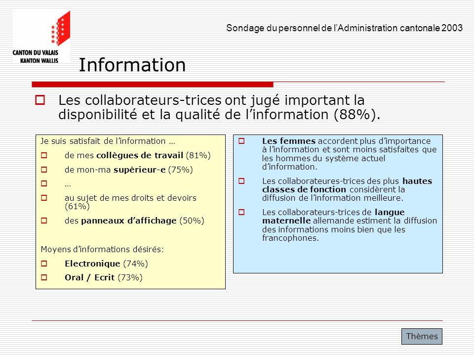 Sondage du personnel de lAdministration cantonale 2003 13 Information Les collaborateurs-trices ont jugé important la disponibilité et la qualité de l