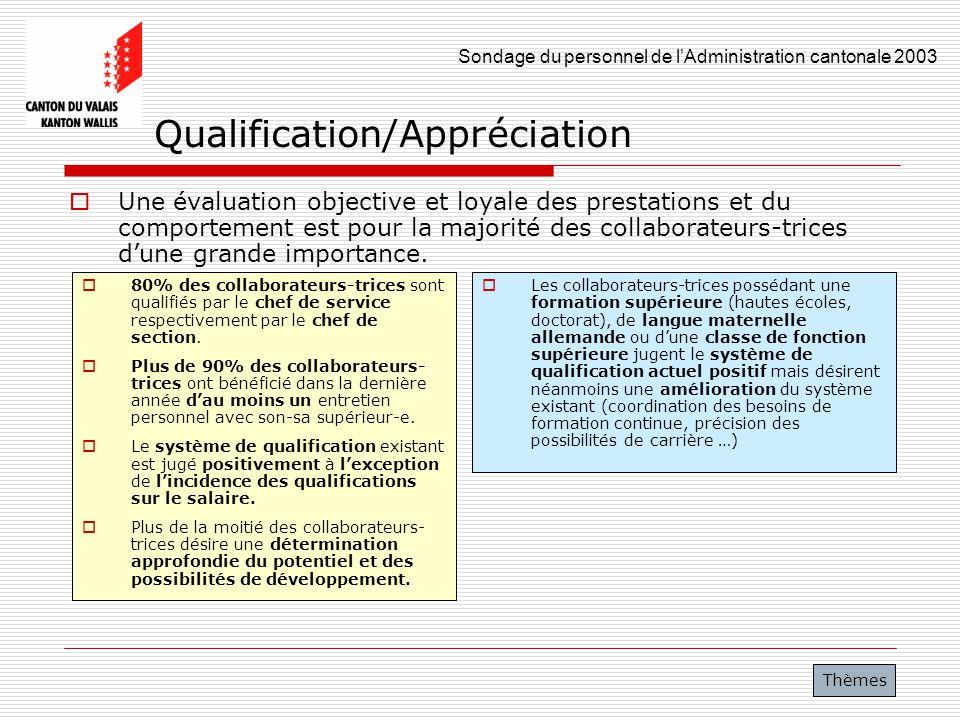 Sondage du personnel de lAdministration cantonale 2003 24 Qualification/Appréciation Une évaluation objective et loyale des prestations et du comporte