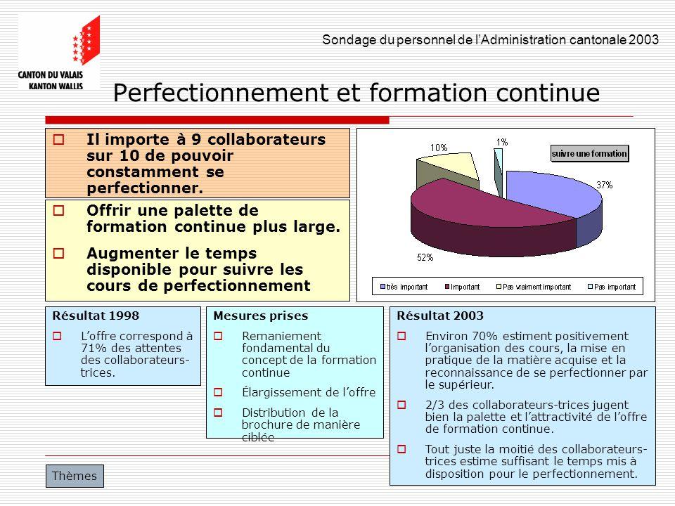 Sondage du personnel de lAdministration cantonale 2003 27 Perfectionnement et formation continue Il importe à 9 collaborateurs sur 10 de pouvoir const