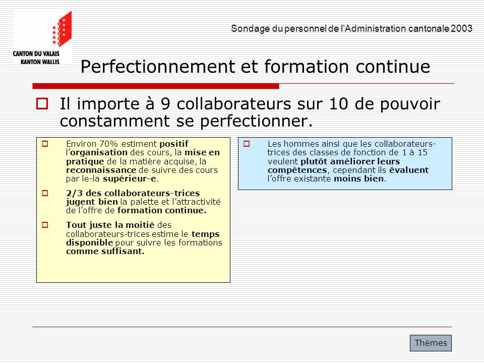 Sondage du personnel de lAdministration cantonale 2003 28 Perfectionnement et formation continue Il importe à 9 collaborateurs sur 10 de pouvoir const
