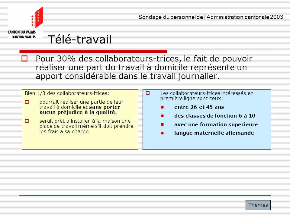 Sondage du personnel de lAdministration cantonale 2003 32 Télé-travail Pour 30% des collaborateurs-trices, le fait de pouvoir réaliser une part du tra