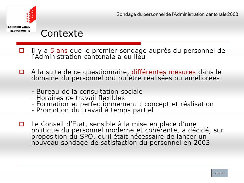 Sondage du personnel de lAdministration cantonale 2003 4 Contexte Il y a 5 ans que le premier sondage auprès du personnel de lAdministration cantonale