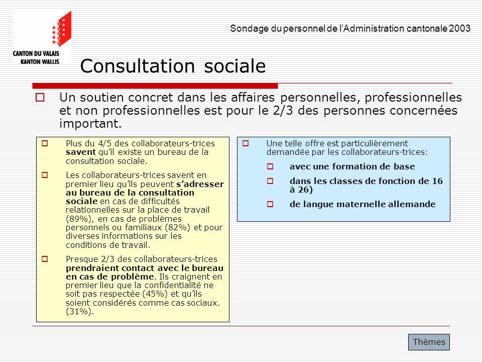 Sondage du personnel de lAdministration cantonale 2003 40 Consultation sociale Un soutien concret dans les affaires personnelles, professionnelles et