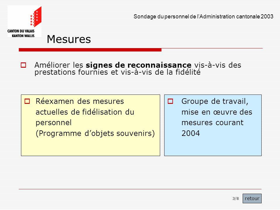 Sondage du personnel de lAdministration cantonale 2003 45 Améliorer les signes de reconnaissance vis-à-vis des prestations fournies et vis-à-vis de la