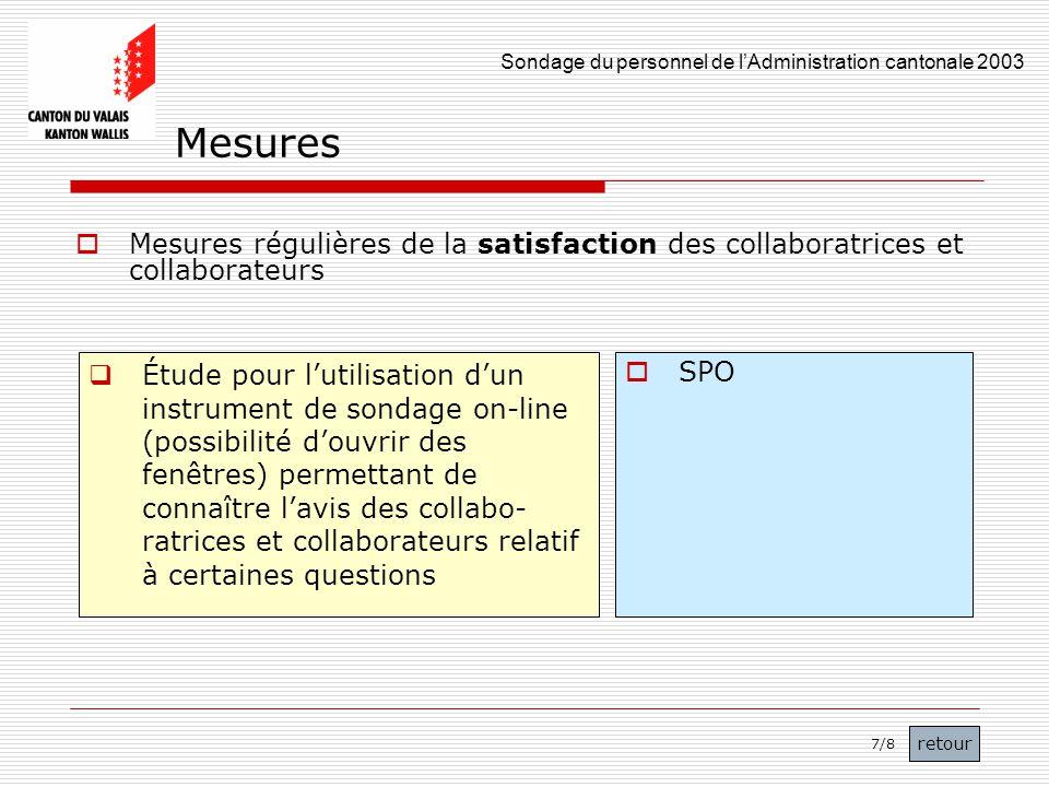 Sondage du personnel de lAdministration cantonale 2003 49 Mesures régulières de la satisfaction des collaboratrices et collaborateurs Étude pour lutil