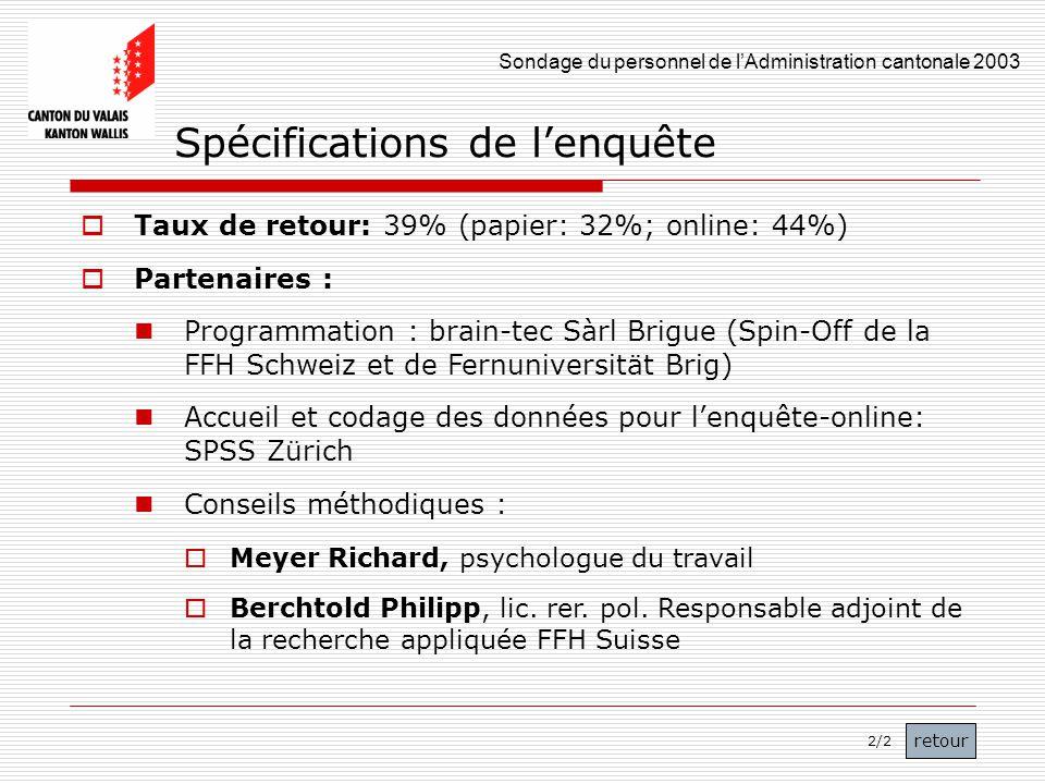 Sondage du personnel de lAdministration cantonale 2003 8 Spécifications de lenquête Taux de retour: 39% (papier: 32%; online: 44%) Partenaires : Progr