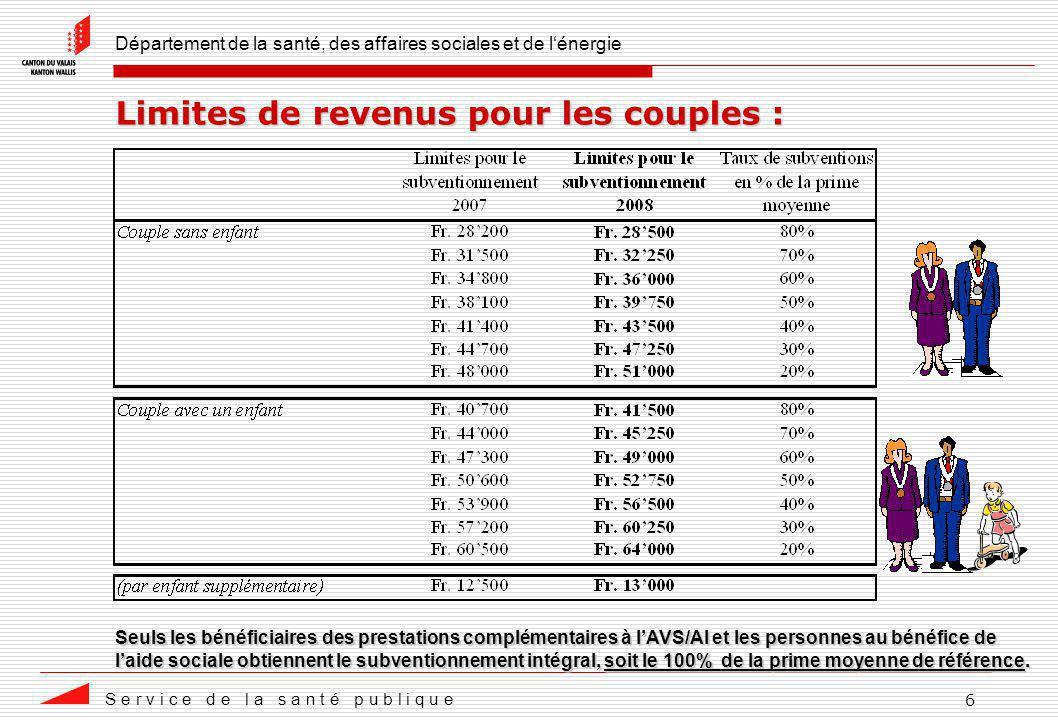 Département de la santé, des affaires sociales et de lénergie S e r v i c e d e l a s a n t é p u b l i q u e 6 Limites de revenus pour les couples :