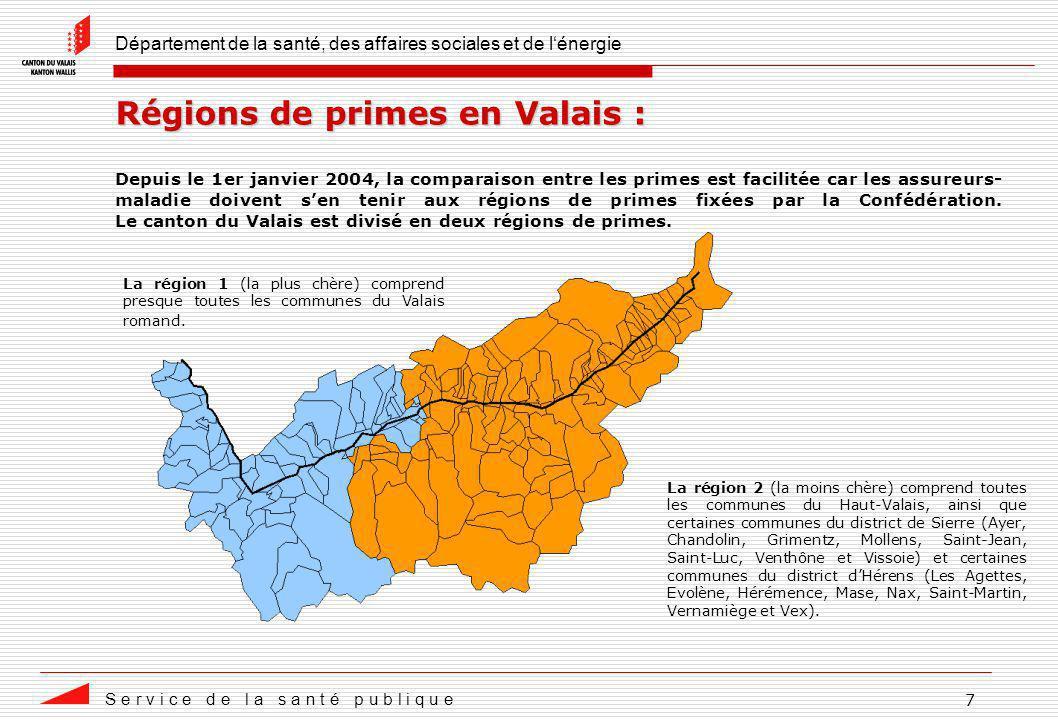 Département de la santé, des affaires sociales et de lénergie S e r v i c e d e l a s a n t é p u b l i q u e 7 Régions de primes en Valais : Depuis l