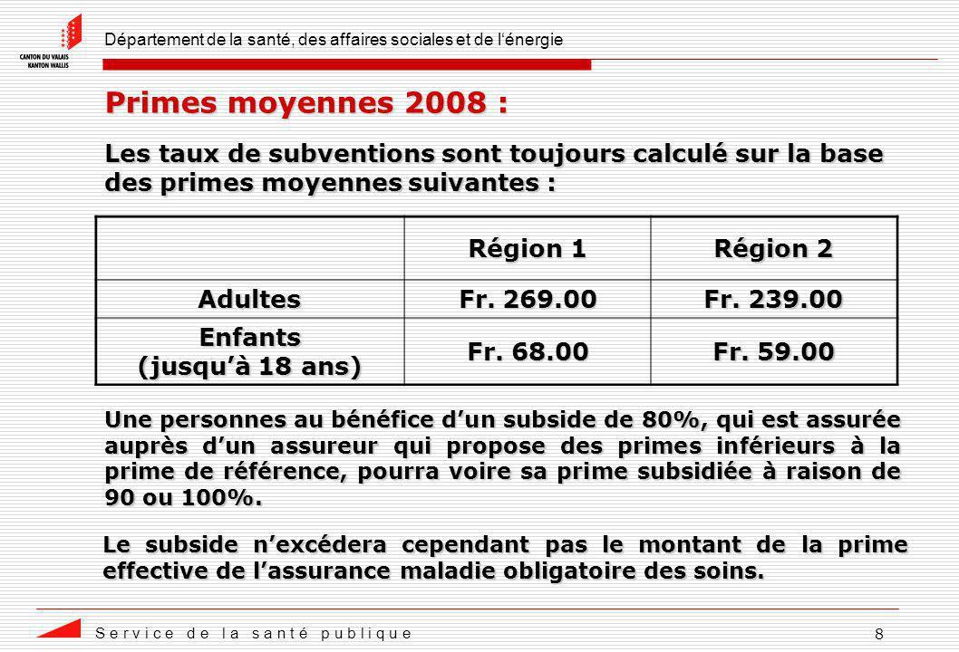 Département de la santé, des affaires sociales et de lénergie S e r v i c e d e l a s a n t é p u b l i q u e 8 Primes moyennes 2008 : Région 1 Région