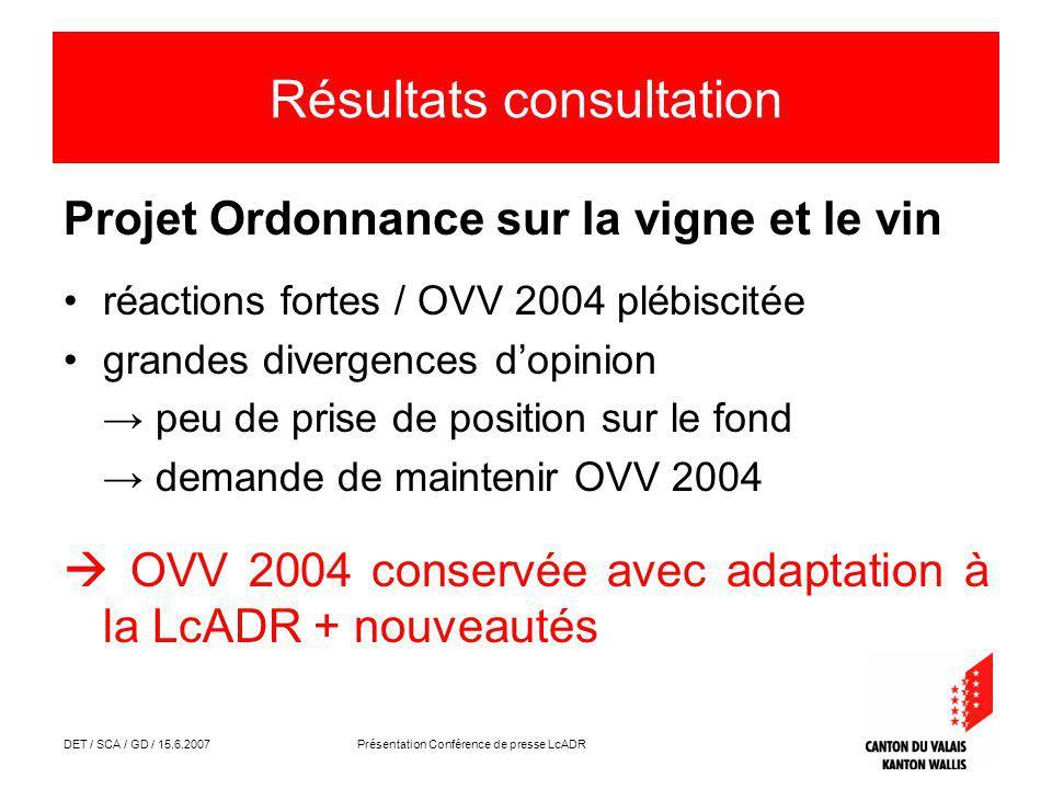 DET / SCA / GD / 15.6.2007 Présentation Conférence de presse LcADR Résultats consultation Projet Ordonnance sur la vigne et le vin réactions fortes / OVV 2004 plébiscitée grandes divergences dopinion peu de prise de position sur le fond demande de maintenir OVV 2004 OVV 2004 conservée avec adaptation à la LcADR + nouveautés