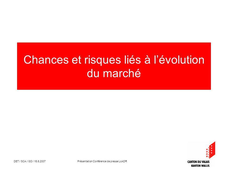 DET / SCA / GD / 15.6.2007 Présentation Conférence de presse LcADR Chances et risques liés à lévolution du marché