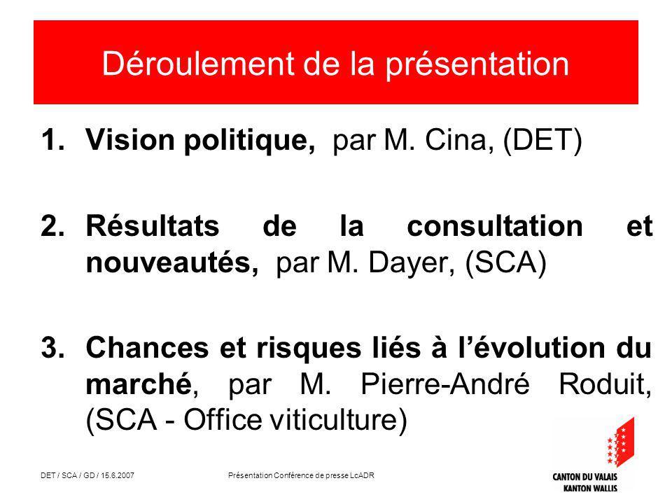 DET / SCA / GD / 15.6.2007 Présentation Conférence de presse LcADR Déroulement de la présentation 1.Vision politique, par M.