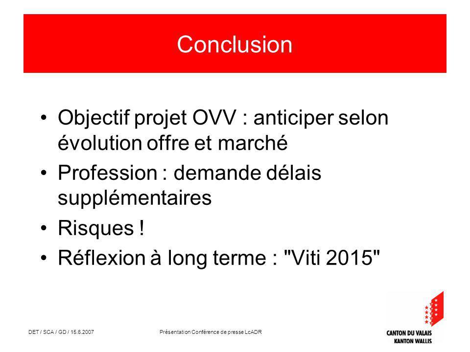 DET / SCA / GD / 15.6.2007 Présentation Conférence de presse LcADR Conclusion Objectif projet OVV : anticiper selon évolution offre et marché Profession : demande délais supplémentaires Risques .