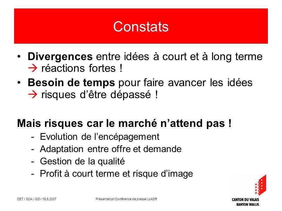 DET / SCA / GD / 15.6.2007 Présentation Conférence de presse LcADR Constats Divergences entre idées à court et à long terme réactions fortes .