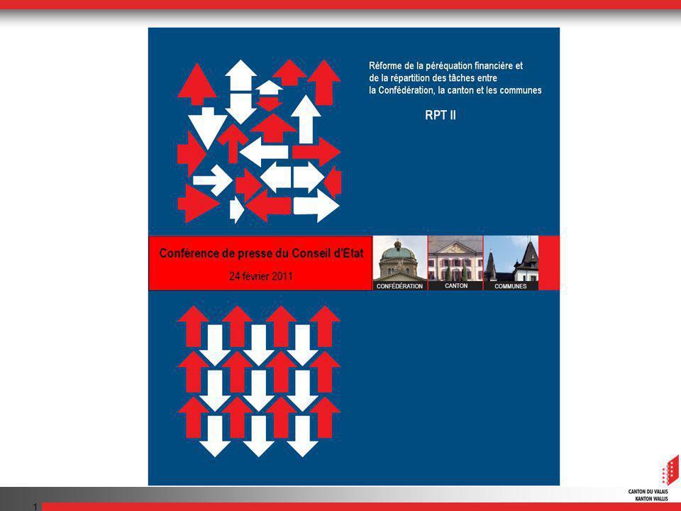 22 Loi sur lintégration et laide sociale axes principaux de la révision Clarification du rôle du canton et des communes Renforcement de la collaboration interinstitutionnelle et du dispositif dinsertion Clarification des procédures de décision et de sanction Règlement de questions particulières